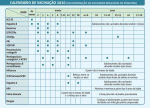 https://www.sbp.com.br/fileadmin/user_upload/22268g-DocCient-Calendario_Vacinacao_2020.pdf